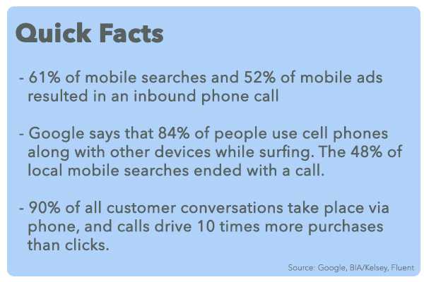 Mobile Searches quick facts